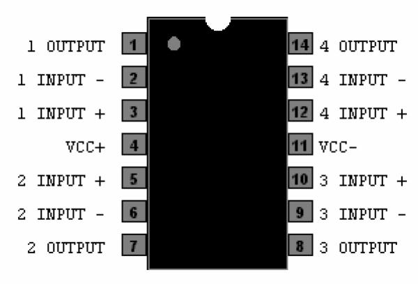 Circuit intégré quadruple AOP TL074C SO-14