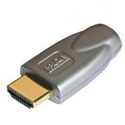 Fiche HDMI à fabriquer PROCAB HDM19