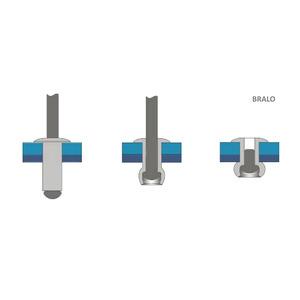 Rivets Aveugle Standards 4,0 x 16,0 mm
