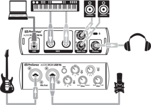 Carte son USB Presonus Audiobox USB96 2 in 2 out 24bits 96KHz