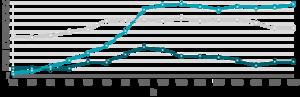 Lot de 4 diffuseurs ARTNOVION Myron E 2.0 efficace et leger pour controle de bande passante medium-aigu (noir)