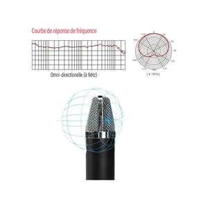 Power Vibe B1 Bundle USB micro stodio avec suspension anti pop bonnette et câble
